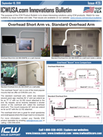 Overhead Short Arm