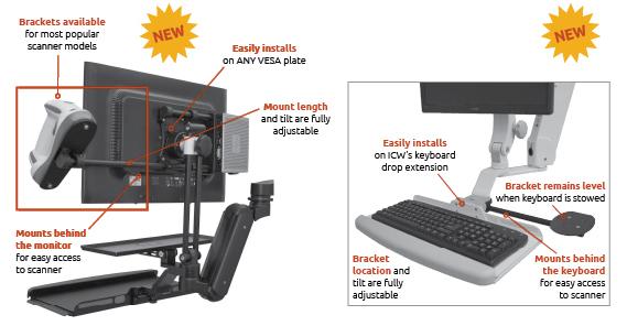 Mini-PC-Scanner-Device-Mounts